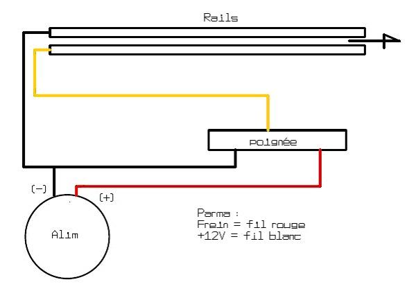poignee MB-Slot électronique Bricolage1005
